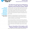 Financial Services - Solution Brief