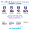 Threat-Ready Business Email Security Overview