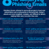 8 Key Tips for Identifying Phishing Emails [JPG]