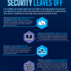 Where Endpoint Security Leaves Off